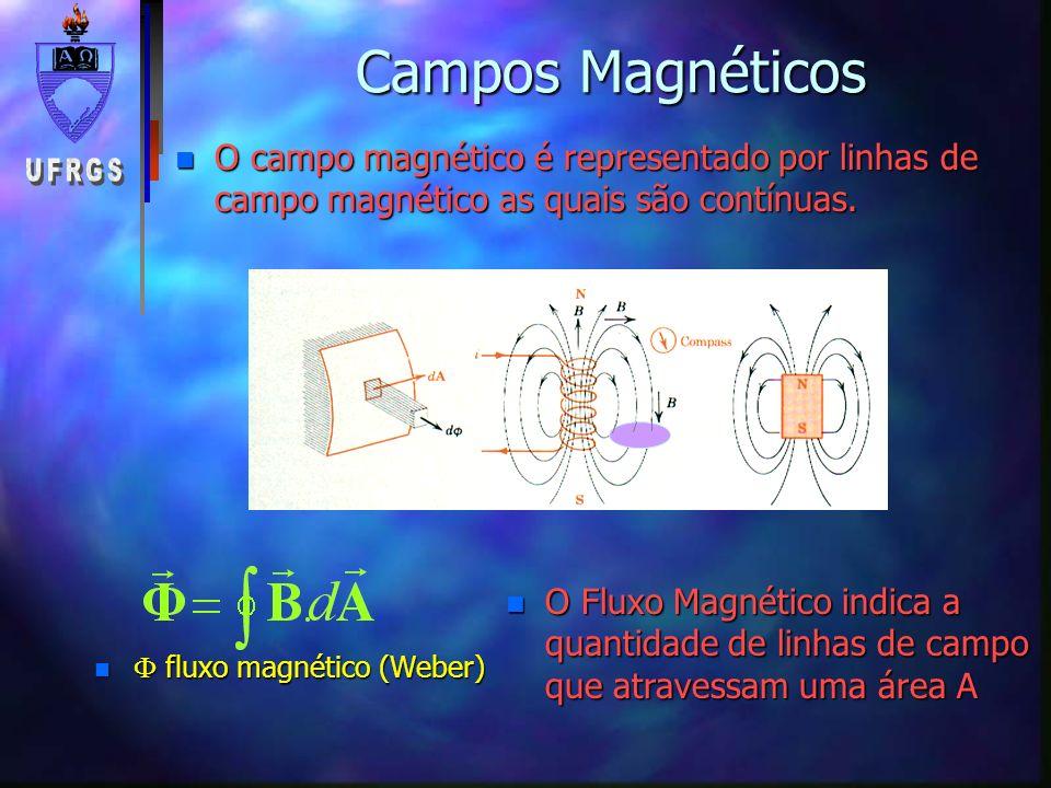 André Ampere mostrou que a contribuição da corrente i em ds para a densidade de fluxo magnético em um ponto P (em um material homogêneo) é: Campos Magnéticos criados por Corrente Elétrica Sendo: Então: Uma corrente i em um condutor de comprimento ds é equivalente a uma carga dq movendo-se com velocidade u, logo essa corrente também gera um campo magnético.