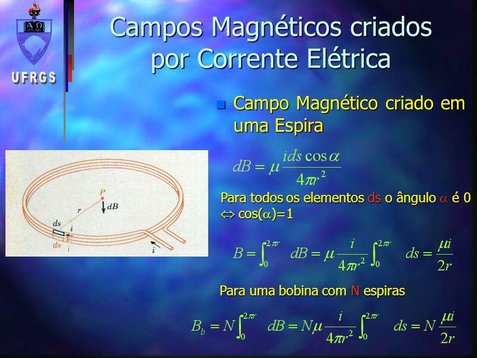 Assim, ao longo de um círculo de raio D, a intensidade do campo é constante, e a integral de linha é: Em um condutor reto tem-se que o campo magnético criado a uma distância D no entorno do condutor é constante e dado por: Para N condutores dentro do círculo de raio D tem-se: Campos Magnéticos criados por Corrente Elétrica A integral de linha, é denominada Força Magnetomotriz A integral de linha, é denominada Força Magnetomotriz
