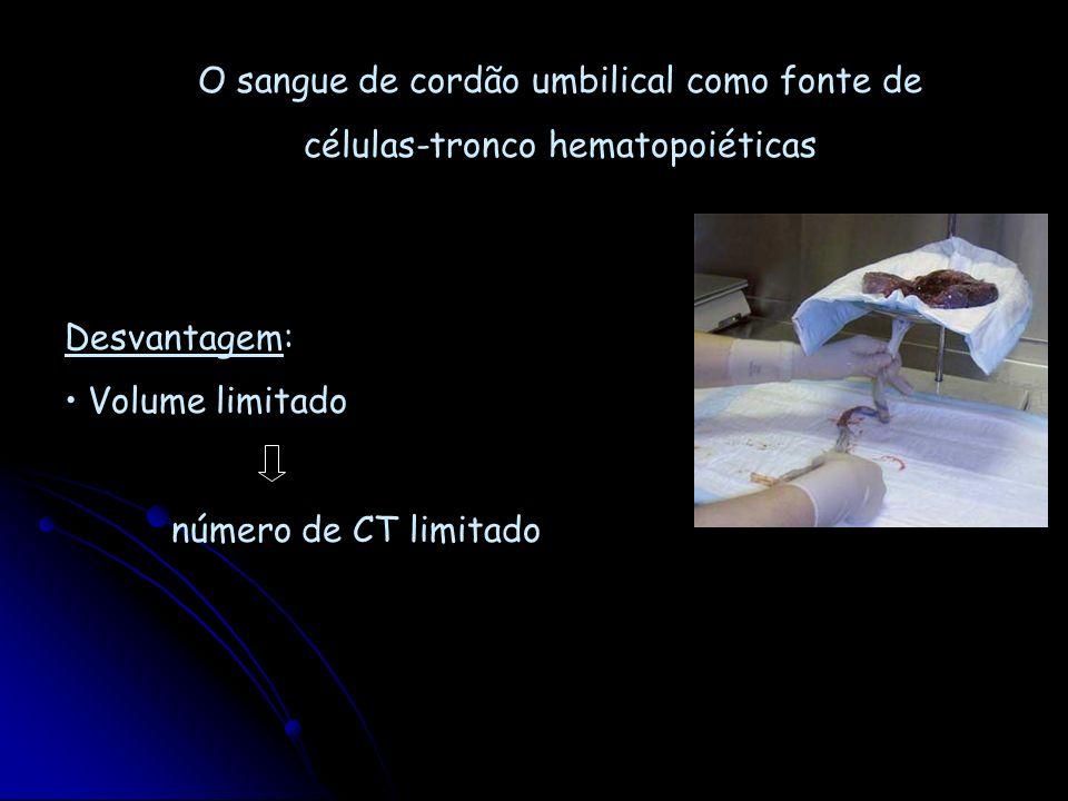 O início 1988 – primeiro transplante de CB, através de colaboração franco-americana envolvendo os pesquisadores Gluckman, Broxmeyer, Auerbach menino de 5 anos com Anemia de Fanconi Hoje estima-se que mais de 4.500 transplantes tenham sido realizados, para o tratamento de doenças hematopoiéticas malignas ou não malignas.
