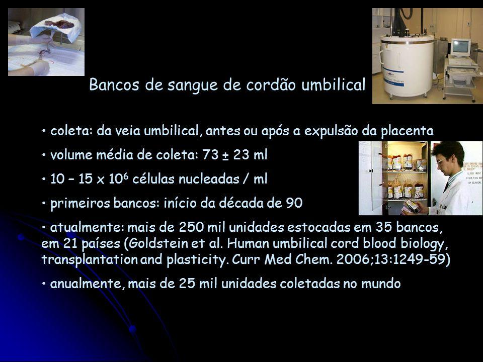 Bancos públicos de sangue de cordão umbilical no Brasil Rede Brasilcord – rede nacional de bancos de sangue e cordão umbilical e placentário (Portaria Ministerial, nº 2381 de 28/10/2004),Portaria Ministerial, nº 2381 de 28/10/2004 Participam deste grupo os seguintes serviços: INCA - CEMO Hemocentro de Ribeirão Preto - SP UNICAMP - Campinas - SP Hospital Albert Einstein - São Paulo - SP Meta: 10 bancos públicos nos próximos três anos; armazenar ~50.000 unidades, para suprir a demanda de transplantes no Brasil.