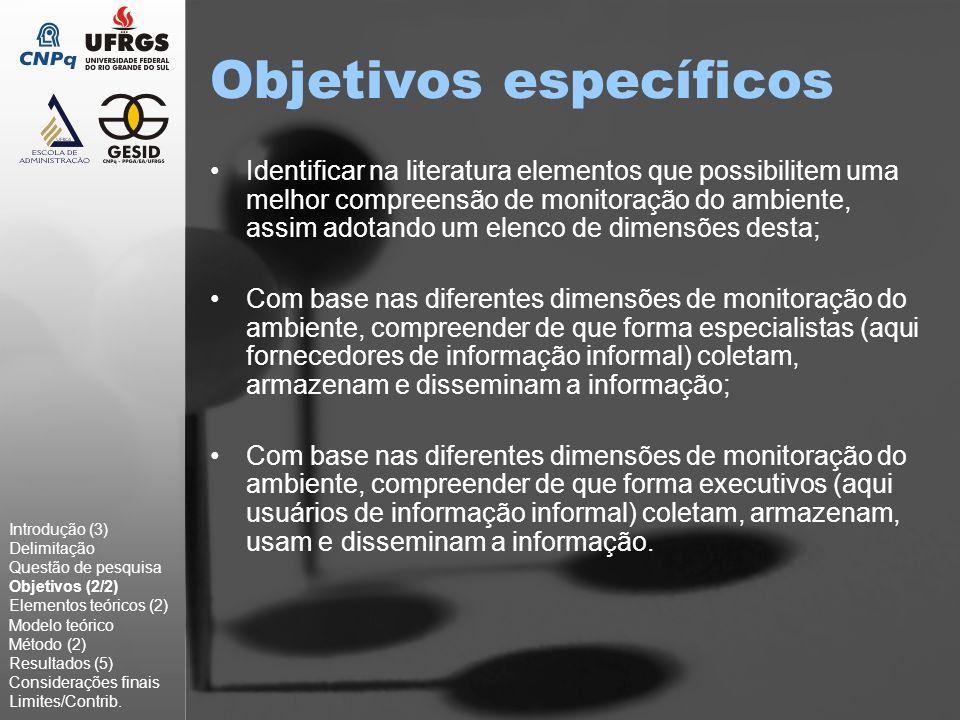 Elementos teóricos Fontes Sapiro (1993) - Seleção - Classificação Degent (1986) - Avaliação constante - Foco nas que forem relevantes Armazenamento Aaker (1983) - Grande exposição a informações - Muitas informações perdidas - Importância em haver um sistema, simples ou complexo, para armazenar Introdução (3) Delimitação Questão de pesquisa Objetivos (2) Elementos teóricos (1/2) Modelo teórico Método (2) Resultados (5) Considerações finais Limites/Contrib.