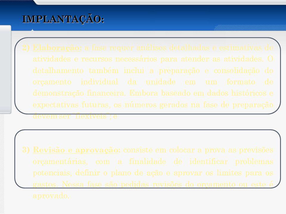 Apresentar os aspectos abaixo do Orçamento por Atividades: Conceito Características Vantagens e Desvantagens Recomendações Implantação Organizações que utilizam MODELO - EMPRESA DE AGRONEGÓCIOS: A empresa utilizada como modelo possui 6 unidades de negócios, conforme segue: PRODUTOS AGRÍCOLAS; BIODIESEL; NUTRIÇÃO ANIMAL; INSUMOS AGRÍCOLAS; PRODUTOS DE CONSUMO; COMBUSTÍVEIS;
