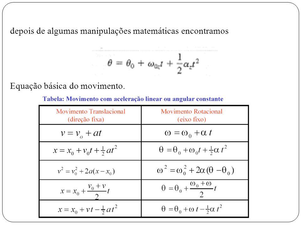 Relação entre grandezas lineares e angulares Como podemos encontrar a velocidade e a aceleração de um dado ponto em um corpo girando.