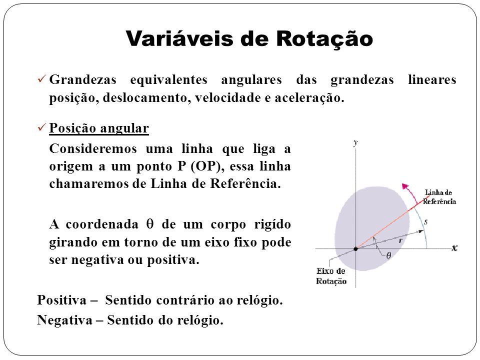 Variáveis de Rotação A posição angular desta linha é o ângulo da linha em relação a um sentido fixo, que tomamos como a posição angular igual a zero.