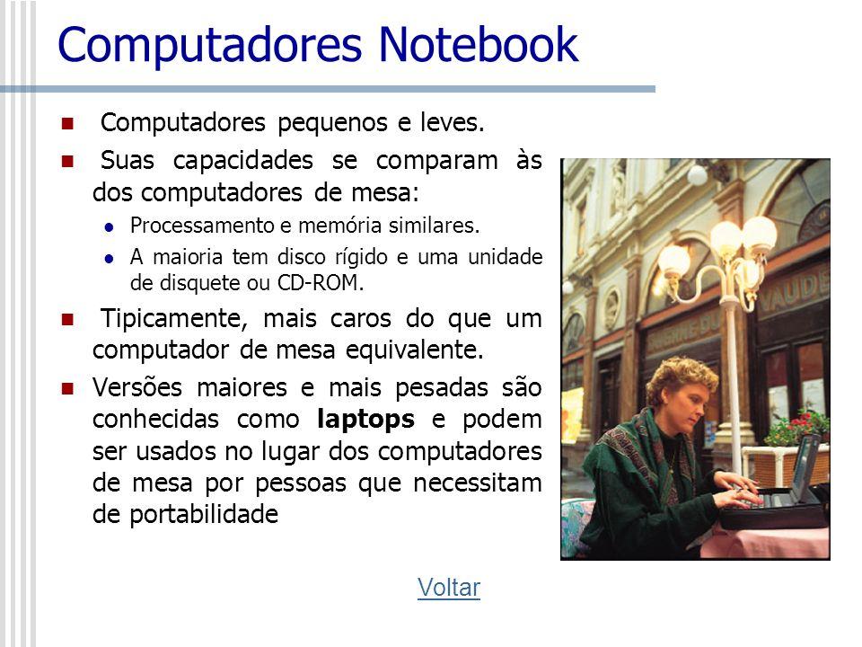 Computadores Manuais (Handheld) Assistente Digital Pessoal – Personal Digital Assistant (PDA): Controla a agenda de compromissos, contatos etc.