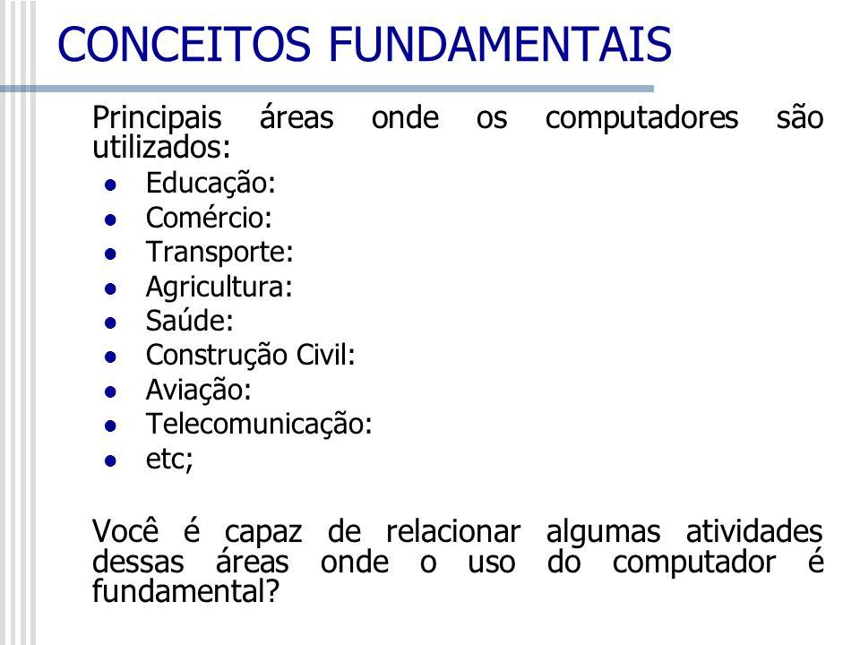 Os computadores classificam-se: Quanto à característica de operação Quanto à característica de utilização Quanto à característica de construção HISTÓRICO E EVOLUÇÃO DO COMPUTADOR