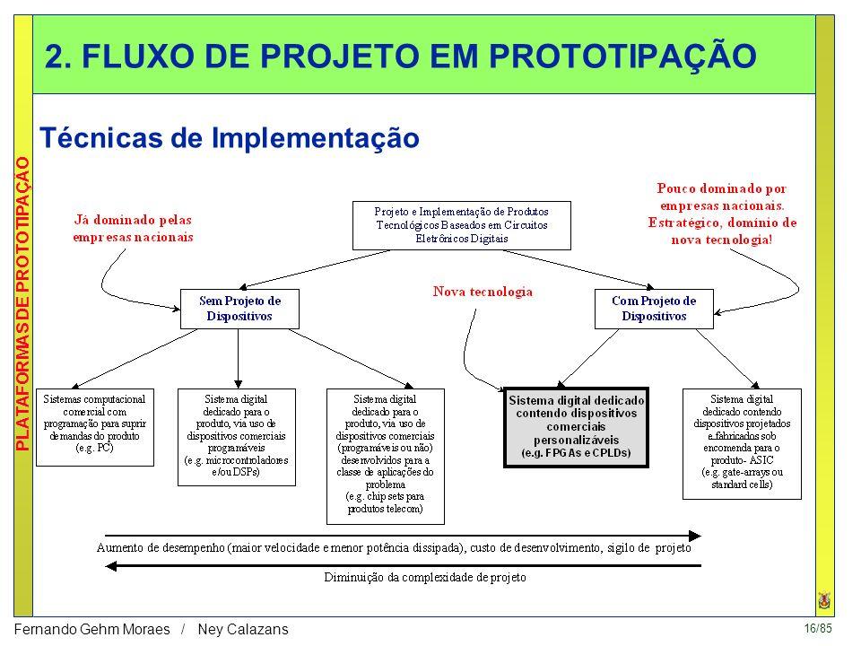 16/85 PLATAFORMAS DE PROTOTIPAÇÃO Fernando Gehm Moraes / Ney Calazans 2.