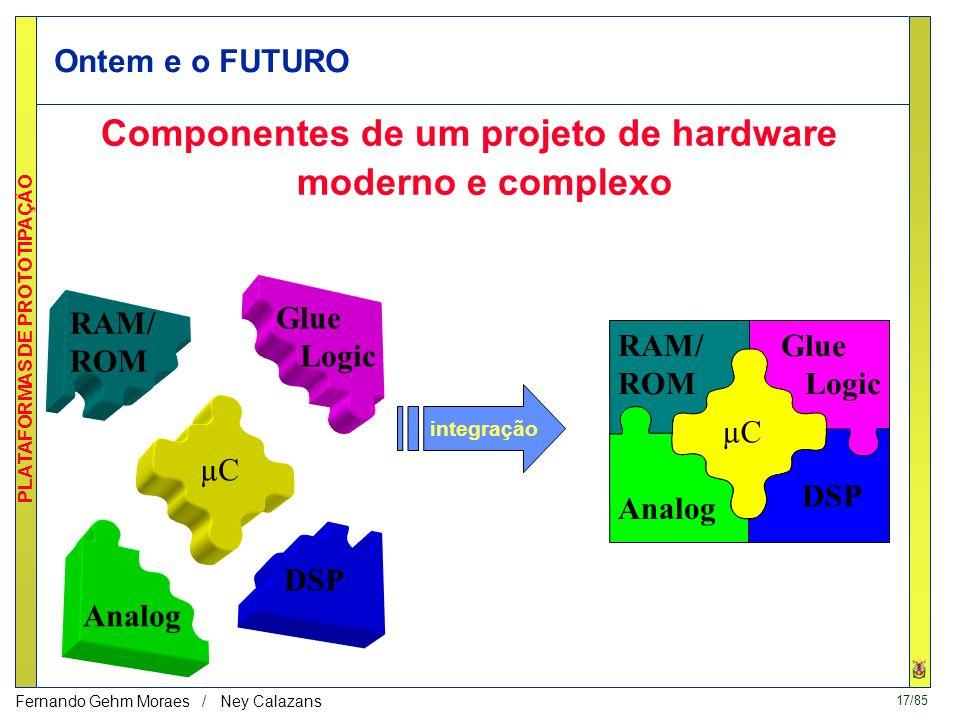 17/85 PLATAFORMAS DE PROTOTIPAÇÃO Fernando Gehm Moraes / Ney Calazans Ontem e o FUTURO RAM/ ROM Glue Logic µC Analog DSP Glue Logic RAM/ ROM µC Analog DSP Componentes de um projeto de hardware moderno e complexo integração
