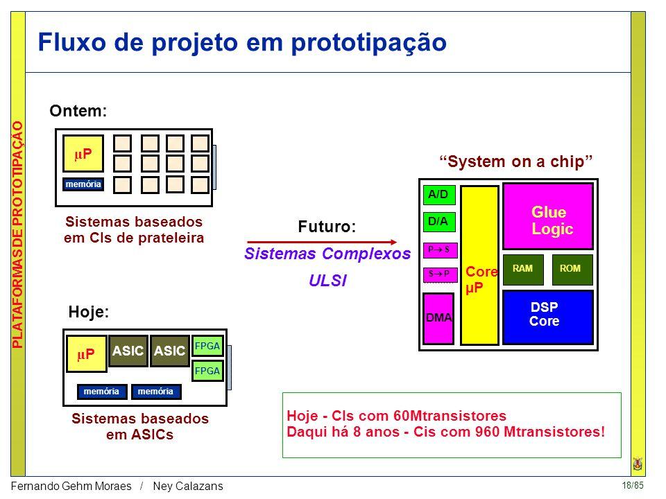 18/85 PLATAFORMAS DE PROTOTIPAÇÃO Fernando Gehm Moraes / Ney Calazans Fluxo de projeto em prototipação Ontem: µPµP memória Sistemas baseados em CIs de prateleira µPµP ASIC memória FPGA Hoje: memória Sistemas baseados em ASICs ASIC System on a chip A/D D/A S P Core µP Glue Logic DSP Core DMA RAMROM P S Futuro: Sistemas Complexos ULSI Hoje - CIs com 60Mtransistores Daqui há 8 anos - Cis com 960 Mtransistores!