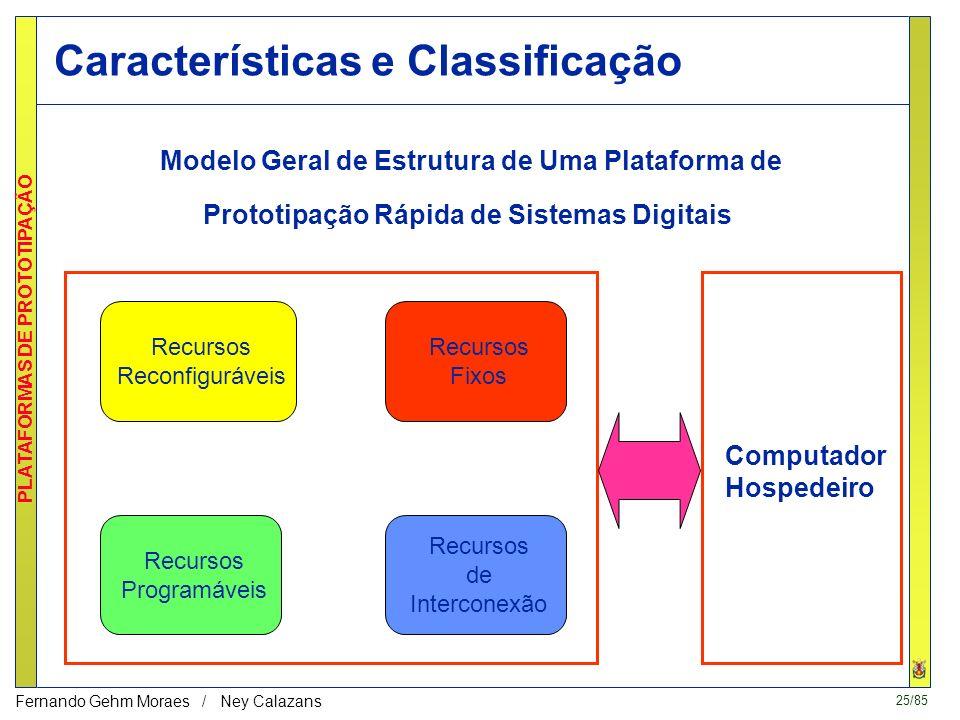25/85 PLATAFORMAS DE PROTOTIPAÇÃO Fernando Gehm Moraes / Ney Calazans Características e Classificação Modelo Geral de Estrutura de Uma Plataforma de Prototipação Rápida de Sistemas Digitais Recursos Reconfiguráveis Recursos Fixos Recursos Programáveis Recursos de Interconexão Computador Hospedeiro