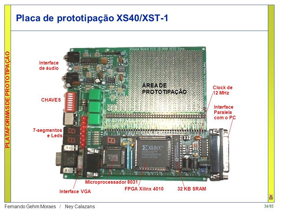 34/85 PLATAFORMAS DE PROTOTIPAÇÃO Fernando Gehm Moraes / Ney Calazans Placa de prototipação XS40/XST-1 FPGAXilinx 401032KBSRAM Clock de 12MHz InterfaceVGA Interface Paralela com o PC ÁREA DE PROTOTIPAÇÃO Interface deáudio CHAVES 7-segmentos eLeds Microprocessador 8031