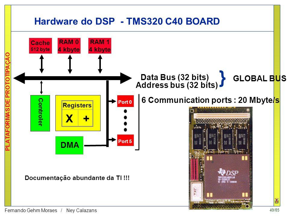 49/85 PLATAFORMAS DE PROTOTIPAÇÃO Fernando Gehm Moraes / Ney Calazans Cache 512 byte Registers RAM 0 4 kbyte RAM 1 4 kbyte X+ DMA Controler Port 0 Port 5 { GLOBAL BUS Address bus (32 bits) 6 Communication ports : 20 Mbyte/s Documentação abundante da TI !!.