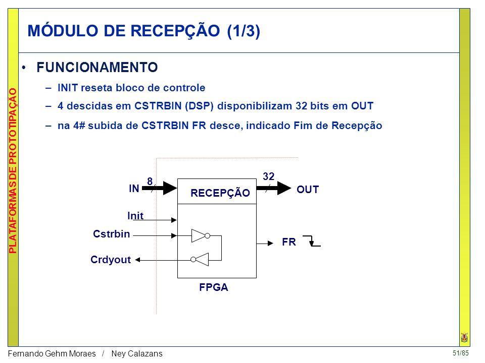 51/85 PLATAFORMAS DE PROTOTIPAÇÃO Fernando Gehm Moraes / Ney Calazans MÓDULO DE RECEPÇÃO (1/3) FUNCIONAMENTO –INIT reseta bloco de controle –4 descidas em CSTRBIN (DSP) disponibilizam 32 bits em OUT –na 4# subida de CSTRBIN FR desce, indicado Fim de Recepção Init Cstrbin FR Crdyout IN 8 32 OUT RECEPÇÃO FPGA