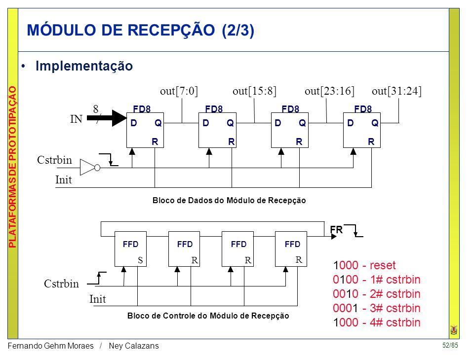 52/85 PLATAFORMAS DE PROTOTIPAÇÃO Fernando Gehm Moraes / Ney Calazans MÓDULO DE RECEPÇÃO (2/3) Implementação Cstrbin Init SRRR FR FFD R R IN DQ R Q R R Q R R Q R Cstrbin Init out[7:0]out[15:8]out[23:16]out[31:24] DDD 8 FD8 Bloco de Controle do Módulo de Recepção Bloco de Dados do Módulo de Recepção 1000 - reset 0100 - 1# cstrbin 0010 - 2# cstrbin 0001 - 3# cstrbin 1000 - 4# cstrbin