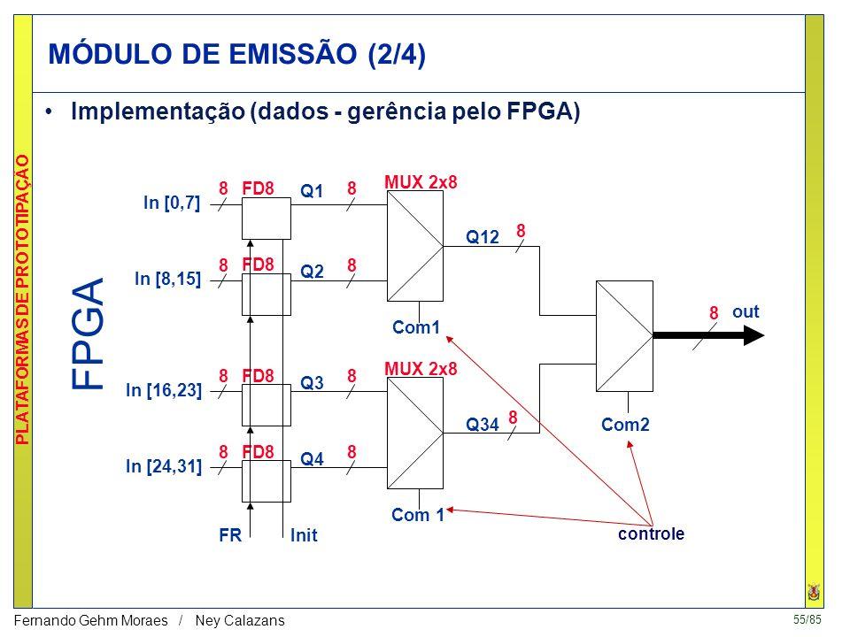 55/85 PLATAFORMAS DE PROTOTIPAÇÃO Fernando Gehm Moraes / Ney Calazans MÓDULO DE EMISSÃO (2/4) Implementação (dados - gerência pelo FPGA) Com1 FD8 In [0,7] Q1 MUX 2x8 FD8 In [8,15] Q2 Com 1 FD8 In [16,23] Q3 MUX 2x8 FD8 In [24,31] Q4 Q34Com2 out InitFR Q12 8 8 8 8 8 8 88 8 8 8 FPGA controle