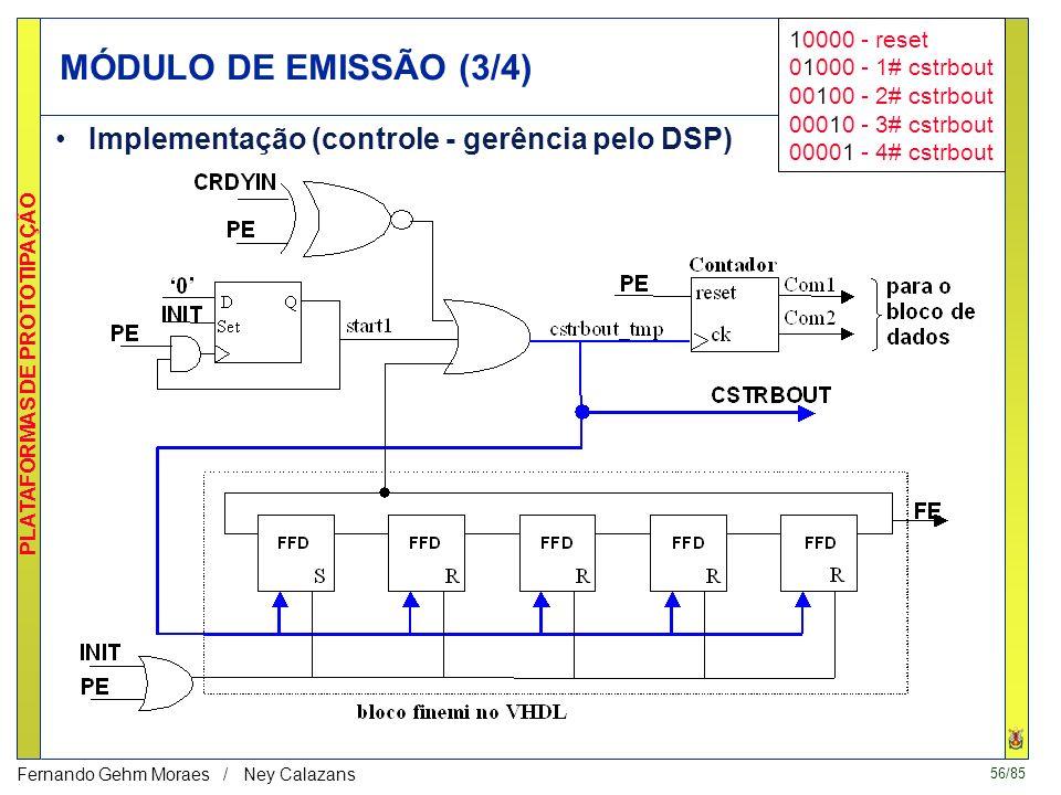 56/85 PLATAFORMAS DE PROTOTIPAÇÃO Fernando Gehm Moraes / Ney Calazans MÓDULO DE EMISSÃO (3/4) Implementação (controle - gerência pelo DSP) 10000 - reset 01000 - 1# cstrbout 00100 - 2# cstrbout 00010 - 3# cstrbout 00001 - 4# cstrbout