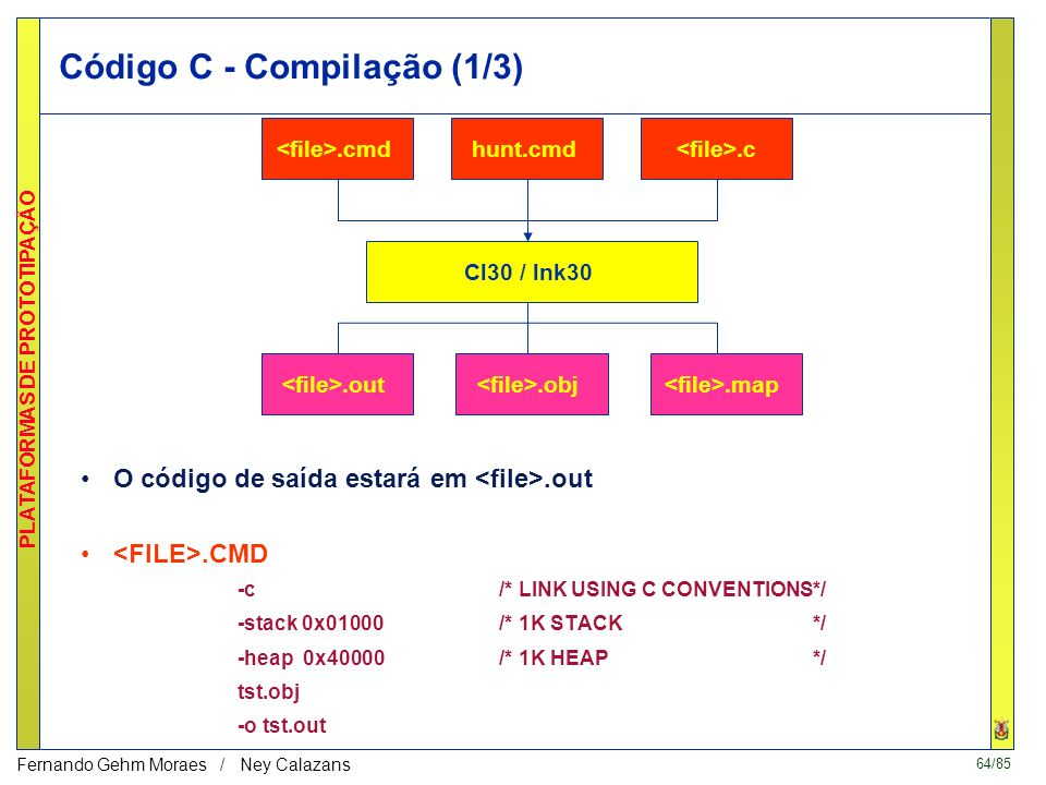 64/85 PLATAFORMAS DE PROTOTIPAÇÃO Fernando Gehm Moraes / Ney Calazans Código C - Compilação (1/3) O código de saída estará em.out.CMD -c /* LINK USING C CONVENTIONS*/ -stack 0x01000 /* 1K STACK */ -heap 0x40000 /* 1K HEAP */ tst.obj -o tst.out.c.cmdhunt.cmd Cl30 / lnk30.out.obj.map