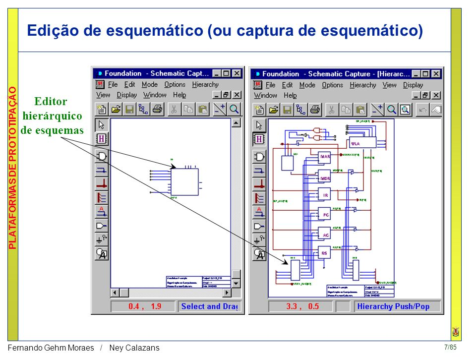 7/85 PLATAFORMAS DE PROTOTIPAÇÃO Fernando Gehm Moraes / Ney Calazans Edição de esquemático (ou captura de esquemático) Editor hierárquico de esquemas