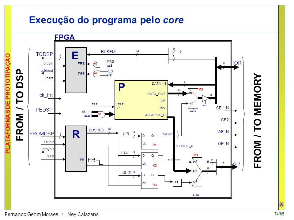 74/85 PLATAFORMAS DE PROTOTIPAÇÃO Fernando Gehm Moraes / Ney Calazans Execução do programa pelo core 8 M1 8 M2 32 BUSREC A1 ck_int start state TODSP crdyin cstrbout reset E FRE PEE 8 FROMDSP cstrbin crdyout reset R FR 8 32 BUSEMI 24 0 8 IOR D Q ck D Q ck D Q ck FR 8 [7,0] 8 [15,8] 8 [23,16] 8 8 busrec2 st1 ecr P DATA_OUT CE RW ADDRESS_C reset ck DATA_IN 8 state st0 st1 +1 st2 end_mem ADDRESS_C 8 9 0 AD 17 reset A3 FRS st2 A2 PES st2 FROM / TO DSP ck_int PEDSP R2 R3 R1 CE1_N CE2 WE_N OE_N FROM / TO MEMORY FPGA st0