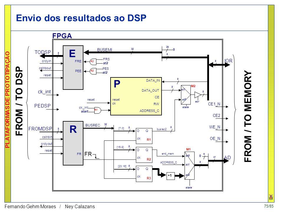 75/85 PLATAFORMAS DE PROTOTIPAÇÃO Fernando Gehm Moraes / Ney Calazans Envio dos resultados ao DSP 8 M1 8 M2 32 BUSREC A1 ck_int start state TODSP crdyin cstrbout reset E FRE PEE 8 FROMDSP cstrbin crdyout reset R FR 8 32 BUSEMI 24 0 8 IOR D Q ck D Q ck D Q ck FR 8 [7,0] 8 [15,8] 8 [23,16] 8 8 busrec2 st1 ecr P DATA_OUT CE RW ADDRESS_C reset ck DATA_IN 8 state st0 st1 +1 st2 end_mem ADDRESS_C 8 9 0 AD 17 reset A3 FRS st2 A2 PES st2 FROM / TO DSP ck_int PEDSP R2 R3 R1 CE1_N CE2 WE_N OE_N FROM / TO MEMORY FPGA st0