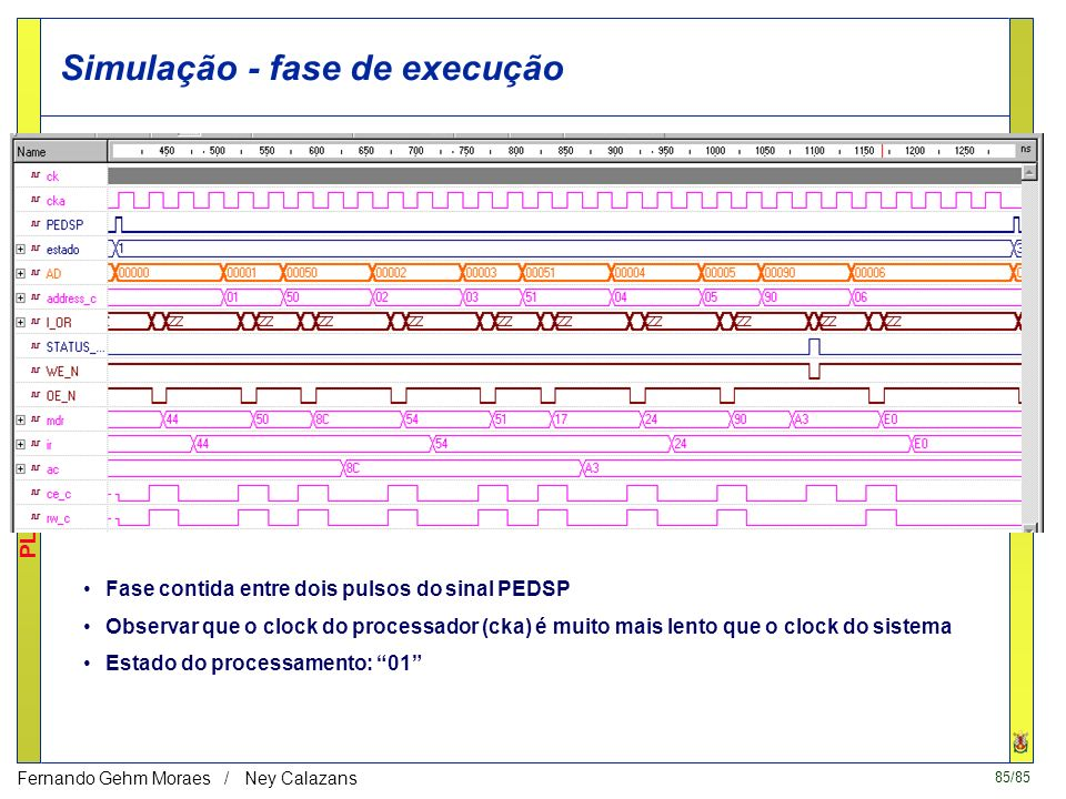85/85 PLATAFORMAS DE PROTOTIPAÇÃO Fernando Gehm Moraes / Ney Calazans Simulação - fase de execução Fase contida entre dois pulsos do sinal PEDSP Observar que o clock do processador (cka) é muito mais lento que o clock do sistema Estado do processamento: 01