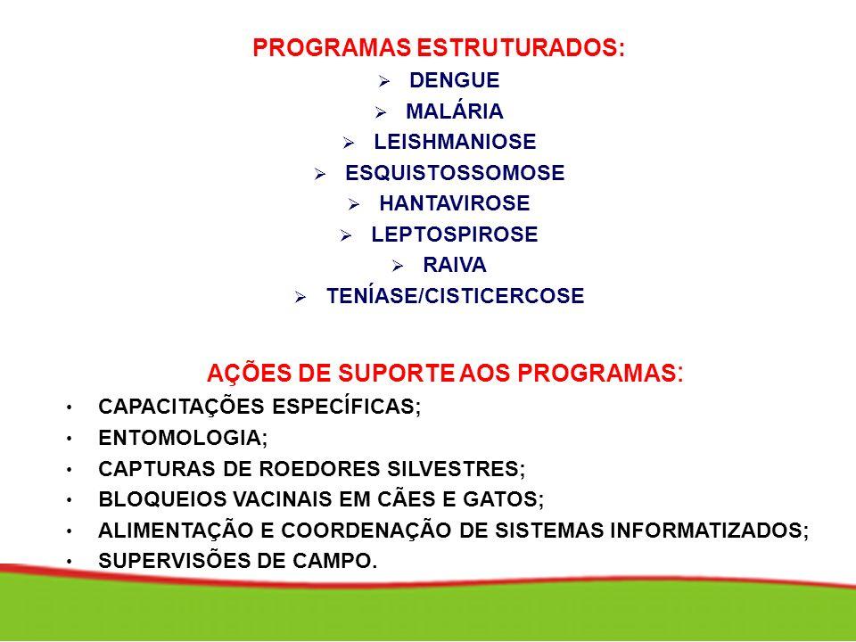 DOENÇAS EXANTEMÁTICAS (Sarampo, Rubéola, Síndrome da Rubéola Congênita) HEPATITES VIRAIS TÉTANO (Acidental e Neonatal) DIFTERIA COQUELUCHE VARICELA CAXUMBA POLIOMIELITE E PFA VIGILÂNCIA SENTINELA DA INFLUENZA A VIGILÂNCIA DAS IMUNOPREVINÍVEIS DESTAQUES DA ÁREA: MANTER A POLIOMIELITE ERRADICADA MANTER ELIMINAÇÃO DO SARAMPO ELIMINAR A RUBÉOLA E SÍNDROME DA RUBÉOLA CONGÊNITA MANTER OCORRÊNCIA ZERO DE TÉTANO NEONATAL REDUZIR OS CASOS DE DOENÇAS PREVENÍVEIS POR VACINAS