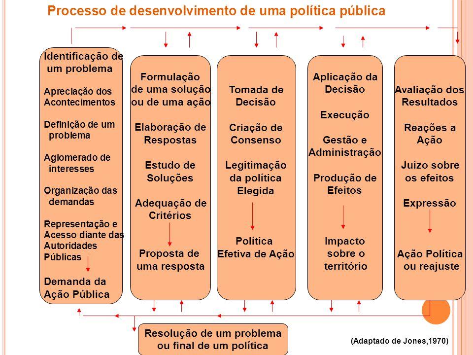 CONFIGURAÇÃO POLÍTICA CULTURAL Estudo do grau de possibilidade Estudo do grau de disponibilidade Estudo do n í vel de conhecimento