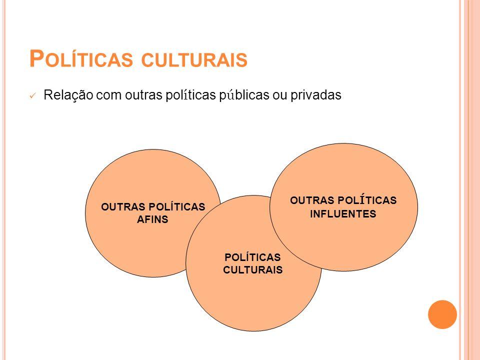 OUTRAS POLÍTICAS AFINS POLÍTICAS CULTURAIS OUTRAS POLÍTICAS INFLUENTES EDUCAÇÃO TURISMO ASSIST.