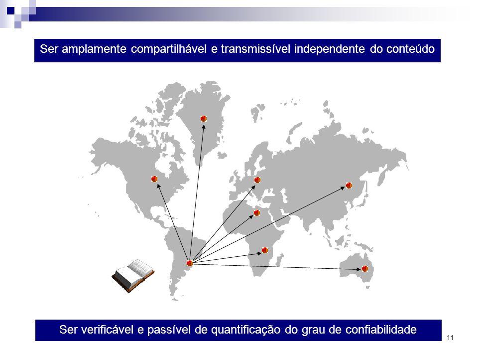 12 Resultado Verificável O conhecimento produzido no Brasil Pode ser testado na Austrália Método Científico Pode ser testado nos Estados Unidos Método Científico Relatório Técnico-Científico