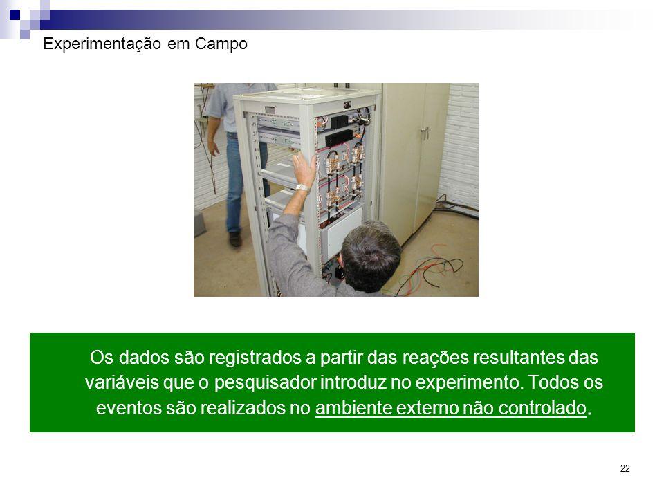 23 Experimentação em Laboratório Onde todas as variáveis e condições são controladas e, são introduzidas pelo pesquisador.