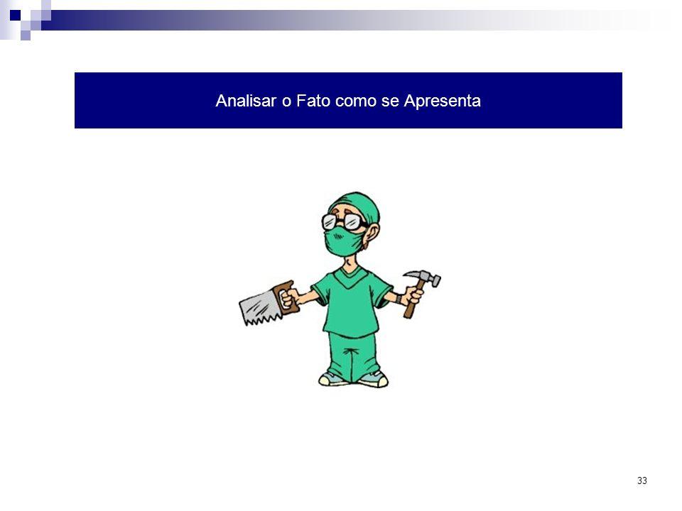 34 Analisar e registrar o que se vê: Um homem vestido de médico, com óculos, segurando na mão direita uma serra e na mão esquerda um martelo.