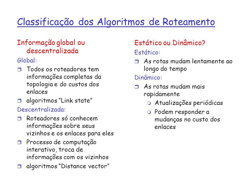 Algoritmo Link-state Algoritmo de Dijkstra r Topologia de rede e custo dos enlaces são conhecidos por todos os nós.