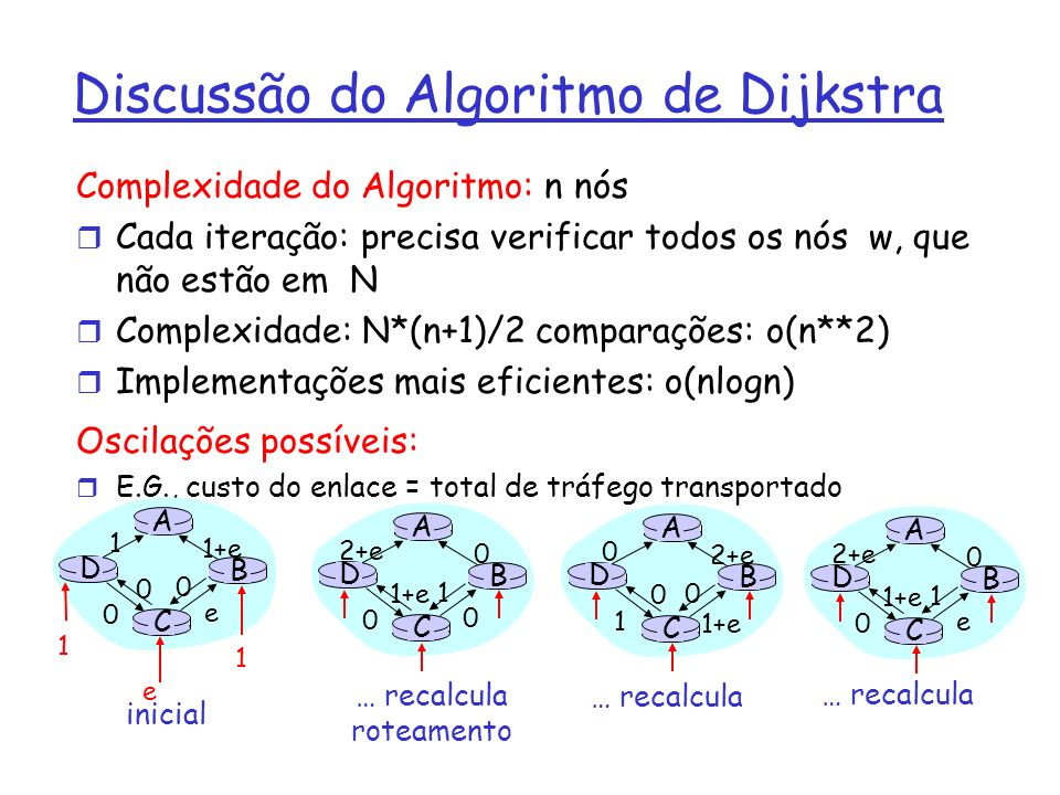 Algoritmo Distance Vector Iterativo: r Continua até que os nós não troquem mais informações.