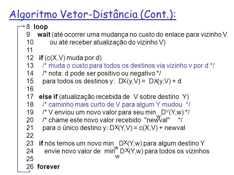 Exemplo: algoritmo vetor-distância X Z 1 2 7 Y