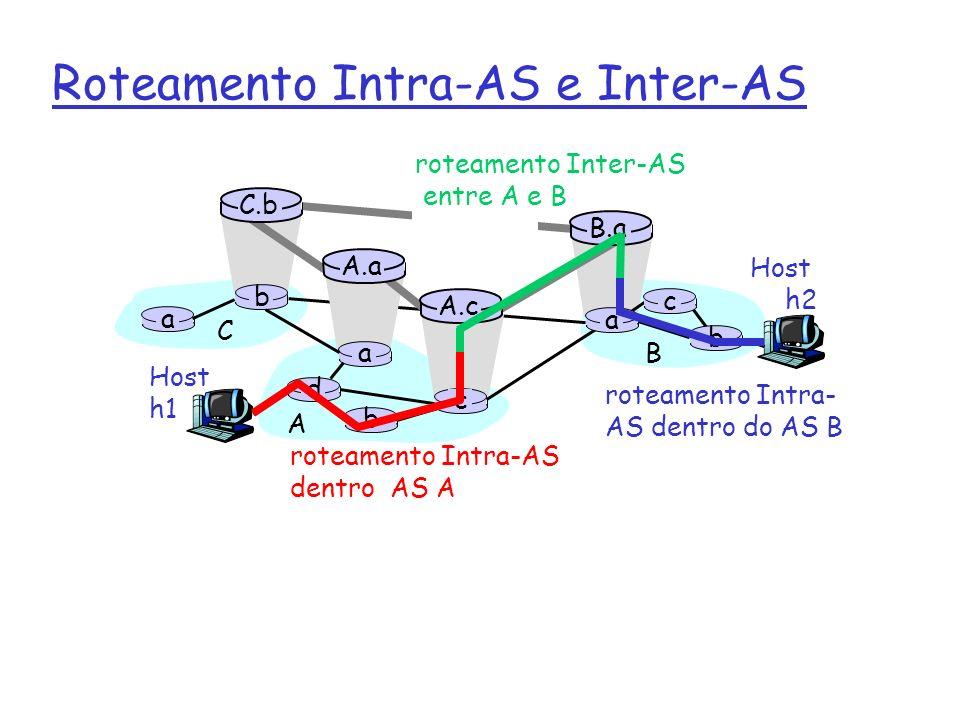 A camada de rede da Internet tabela de rotas Entidade de rede em roteadores ou hosts: Prot.