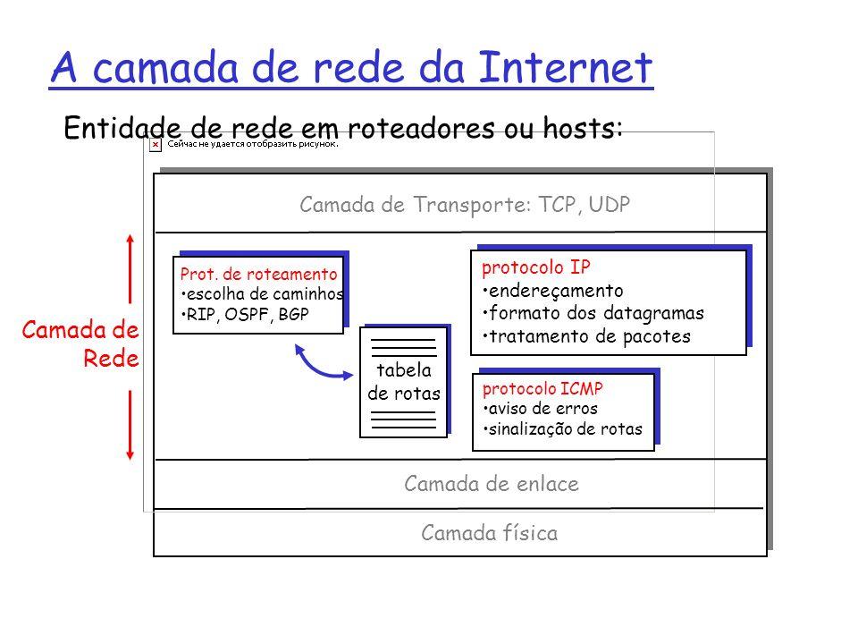 Endereçamento IP: Introdução r endereço IP: identificador de 32-bits para interfaces de roteadores e hosts r Interface: conexão entre roteador ou host e enlace físico m Roteador tem tipicamente múltiplas interfaces m Hosts podem ter múltiplas interfaces m endereços IP são associados com interfaces, não com o host ou com o roteador 223.1.1.1 223.1.1.2 223.1.1.3 223.1.1.4 223.1.2.9 223.1.2.2 223.1.2.1 223.1.3.2 223.1.3.1 223.1.3.27 223.1.1.1 = 11011111 00000001 00000001 00000001 223 111