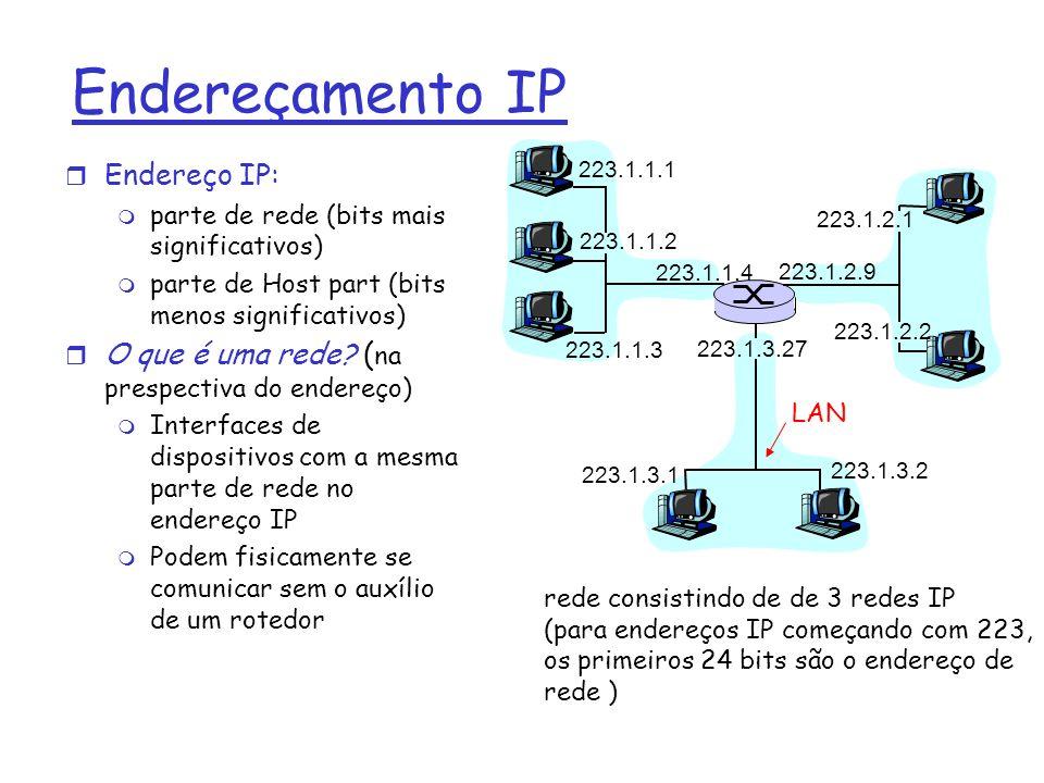 Endereçamento IP Como encontrar as redes r Separe cada interface de roteadores e hosts r Criar ilhas de redes isoladas r Técnica de nuvens 223.1.1.1 223.1.1.3 223.1.1.4 223.1.2.2 223.1.2.1 223.1.2.6 223.1.3.2 223.1.3.1 223.1.3.27 223.1.1.2 223.1.7.0 223.1.7.1 223.1.8.0223.1.8.1 223.1.9.1 223.1.9.2 Sistema com seis redes interconectadas