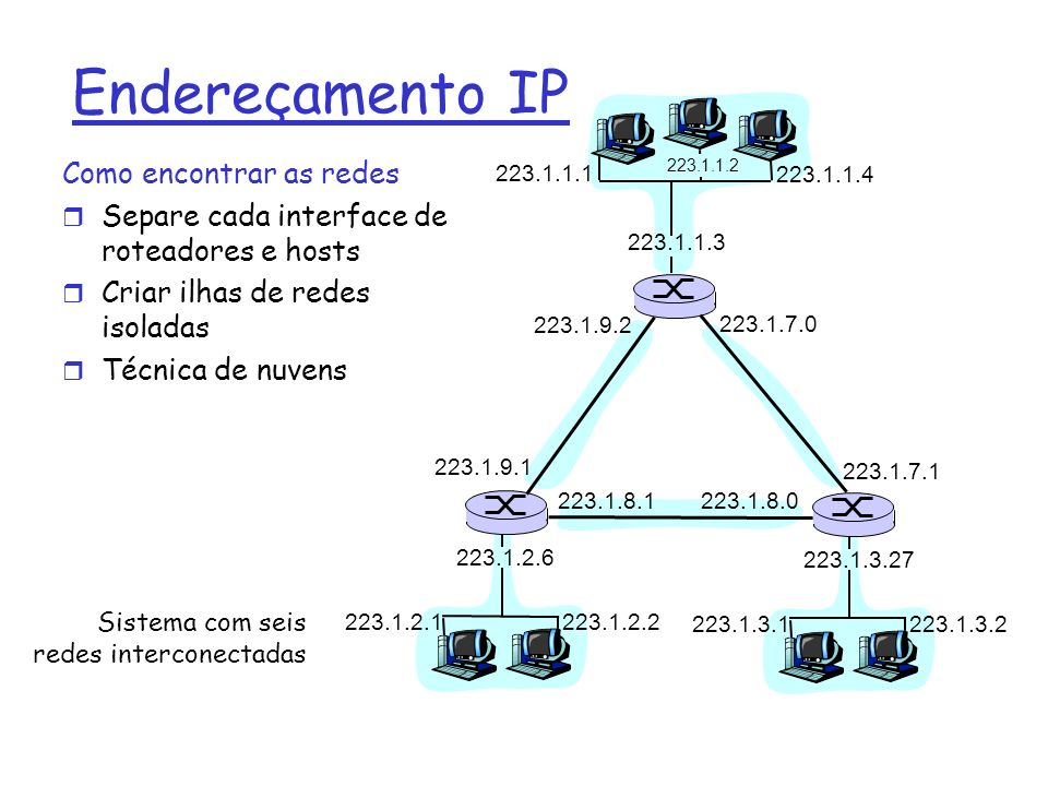 Endereços IP 0 rede host 10 rede host 110 redehost 1110 multicast address A B C D class 1.0.0.0 to 127.255.255.255 128.0.0.0 to 191.255.255.255 192.0.0.0 to 223.255.255.255 224.0.0.0 to 239.255.255.255 32 bits endereçamento class-full: