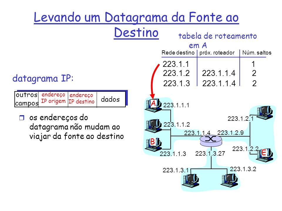 223.1.1.1 223.1.1.2 223.1.1.3 223.1.1.4 223.1.2.9 223.1.2.2 223.1.2.1 223.1.3.2 223.1.3.1 223.1.3.27 A B E Começando em A, levar datagrama IP para B: r examine endereço de rede de B r descobre que B está na mesma rede de A r camada de enlace envia datagrama diretamente para B num quadro da camada de enlace r Se necessário descobre endereço físico de B m B e A são diretamente conectados Rede destino Próx.