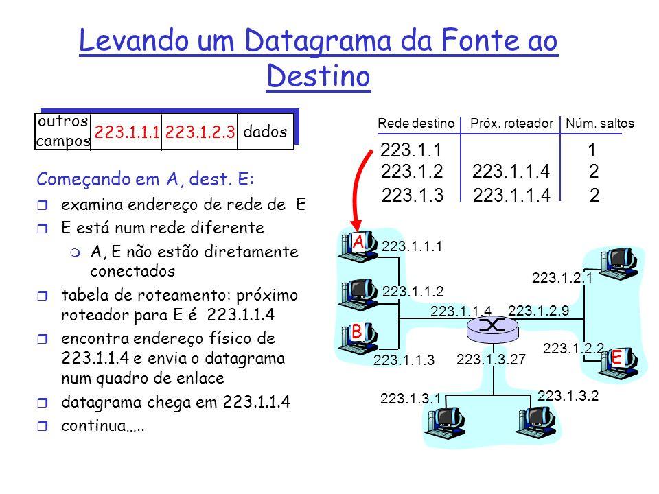 223.1.1.1 223.1.1.2 223.1.1.3 223.1.1.4 223.1.2.9 223.1.2.2 223.1.2.1 223.1.3.2 223.1.3.1 223.1.3.27 A B E Chegando em 223.1.1.4, destino 223.1.2.2 r examina endereço de rede de E r E está na mesma rede da interface 223.1.2.9 do roteador m roteador e E estão diretamente ligados r descobre endereço físico de 223.1.2.2 e envia o datagrama num quadro da camada de enlace r datagrama chega em 223.1.2.2!!.