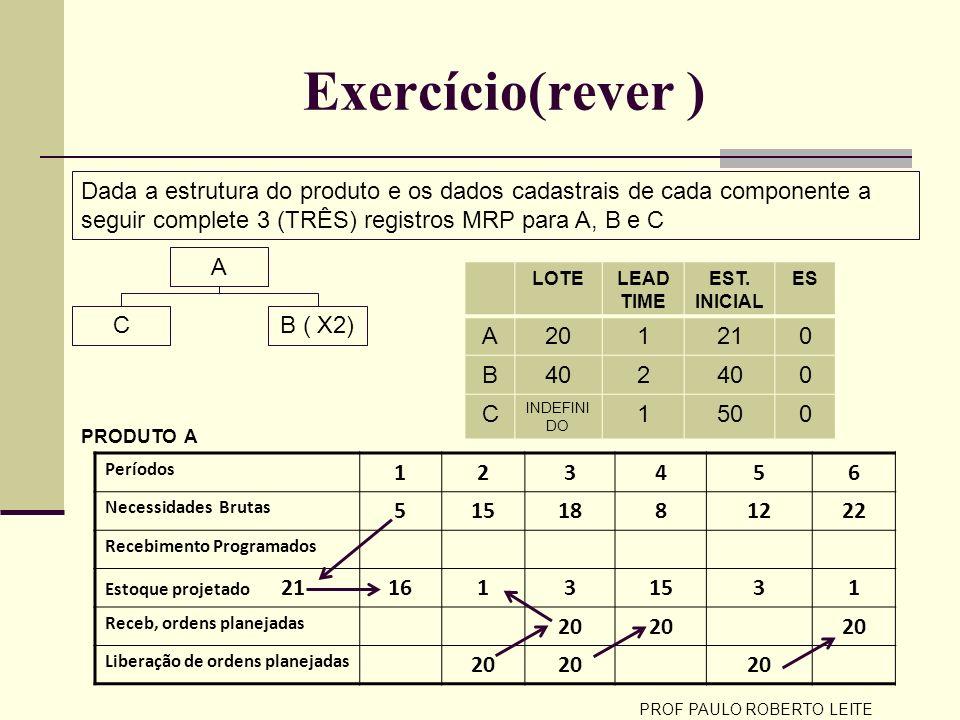 Exercício(rever ) PROF PAULO ROBERTO LEITE Períodos 123456 Necessidades Brutas 5151881222 Recebimento Programados Estoque projetado 21 Receb, ordens planejadas Liberação de ordens planejadas Dada a estrutura do produto e os dados cadastrais de cada componente a seguir complete 3 (TRÊS) registros MRP para A, B e C A CB ( X2) LOTELEAD TIMEES A2010 B4020 C INDEFINIDO 10 PRODUTO A