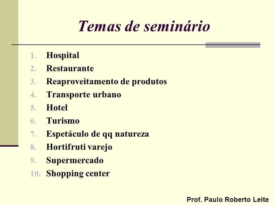 Prof.Paulo Roberto Leite Temas de seminário ( cont) 11.