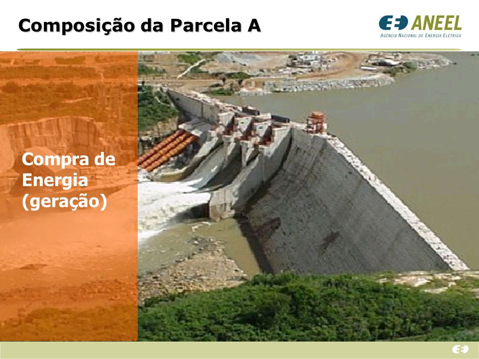 Parcela A CONTRATOS DE COMPRA DE ENERGIA: Itaipu Contratos Bilaterais Empresas do mesmo grupo Geradores não vinculados Leilões de energia Contrato de compra de energia no ambiente regulado – CCEAR.