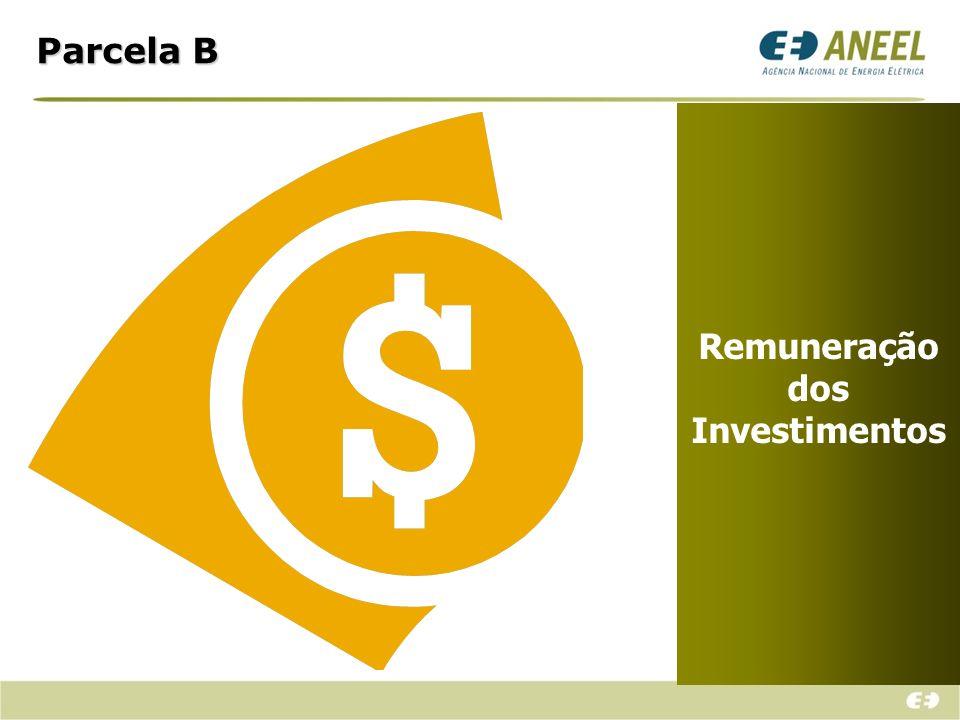 Cálculo da Remuneração do Capital Como é definida a Base de Remuneração?