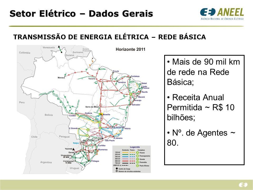Setor Elétrico – Dados Gerais DISTRIBUIÇÃO – DADOS GERAIS 63 concessionárias de distribuição; 64 milhões de consumidores; Receita Anual ~ R$ 100 bilhões (incluídos os tributos).