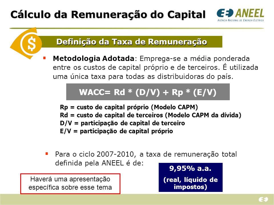 Cálculo da Remuneração do Capital Como a depreciação e a remuneração impactam as tarifas?
