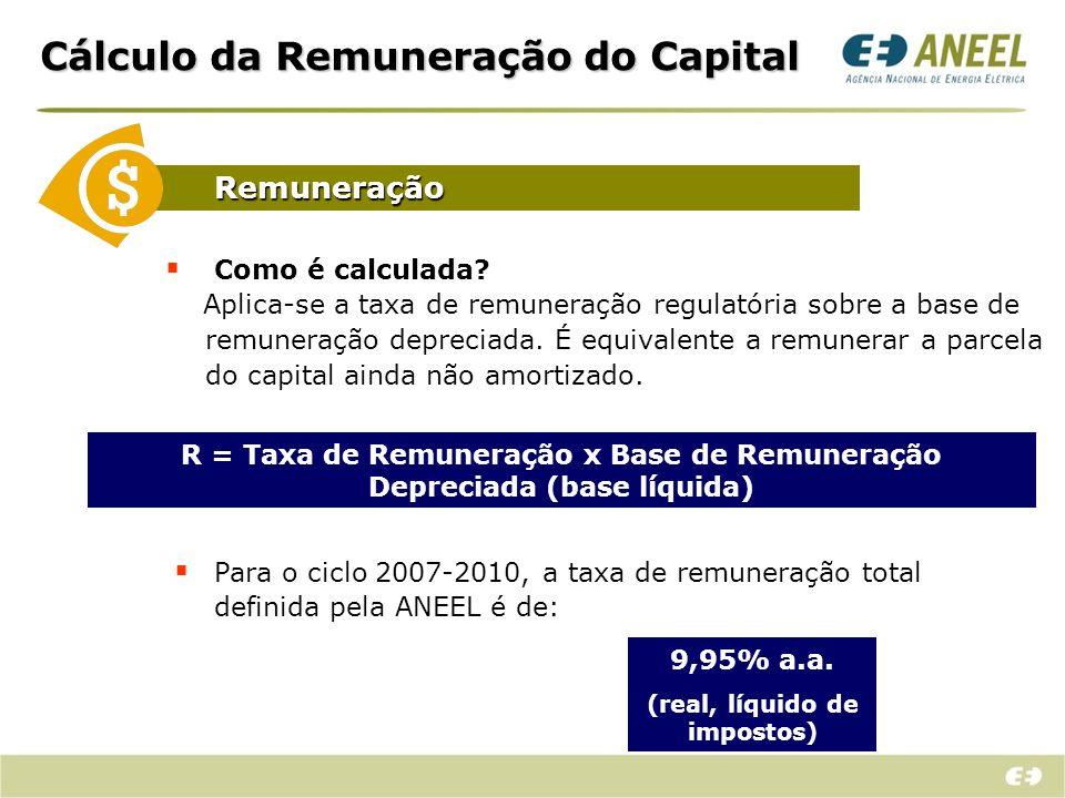 Cálculo do Reposicionamento RECEITAREQUERIDA Encargos setoriais + Compra de Energia + Encargos de Transmissão Custos Operacionais + Depreciação + Remuneração do Investimento REPOSICIONAMENTOTARIFÁRIO