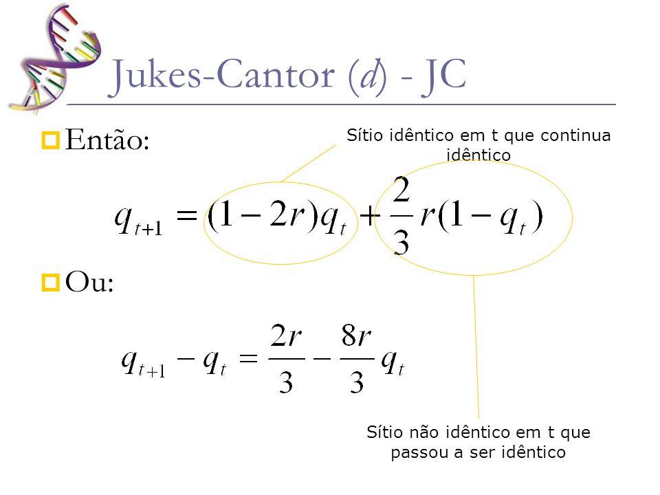 Representando q t+1 – q t por dq/dt: Em condições iniciais q = 1 em t = 0: Jukes-Cantor (d) - JC