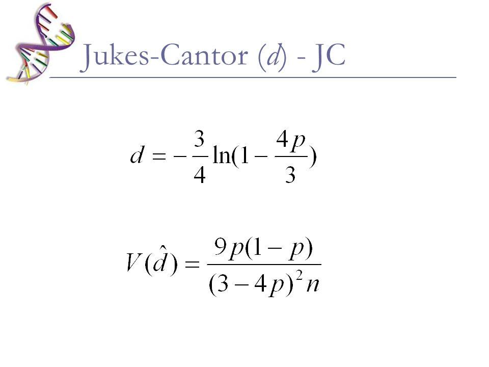 Kimura 2 parâmetros – K80 Correção que leva em conta probabilidades diferentes de transições e transversões A T C G A - β β α T β - α β C β α - β G α β β -
