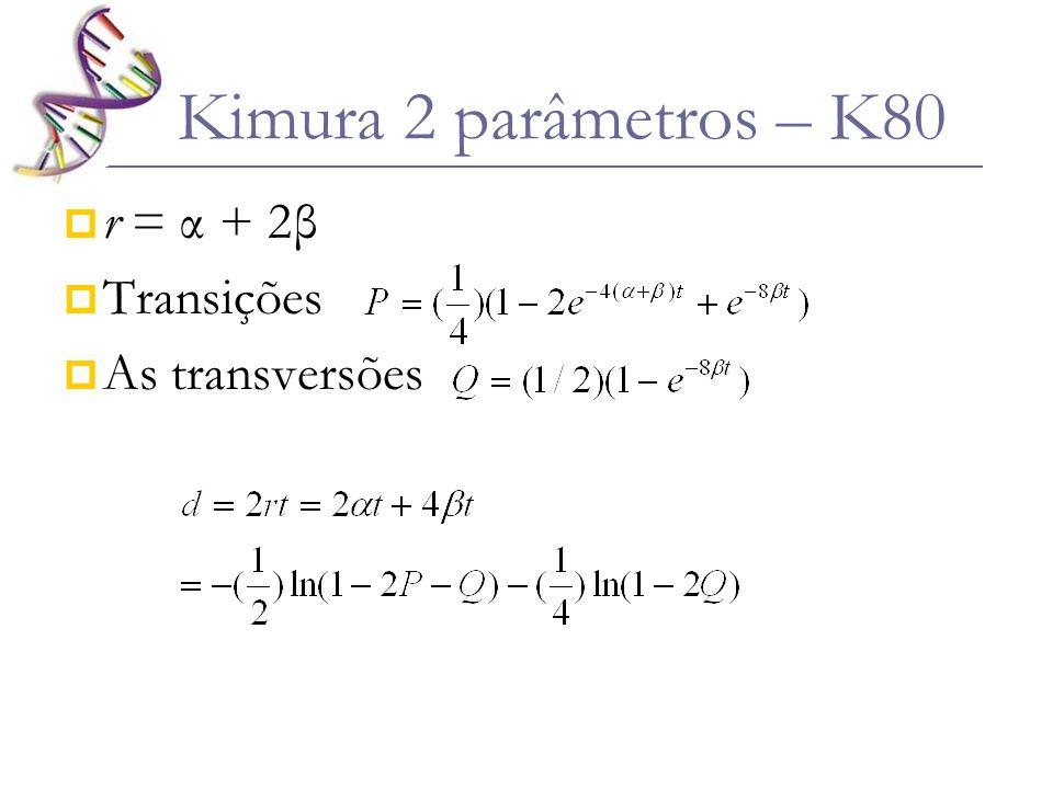Tamura Leva em conta as diferenças em transições e transversões (α e β), além da frequência diferencial de CG.